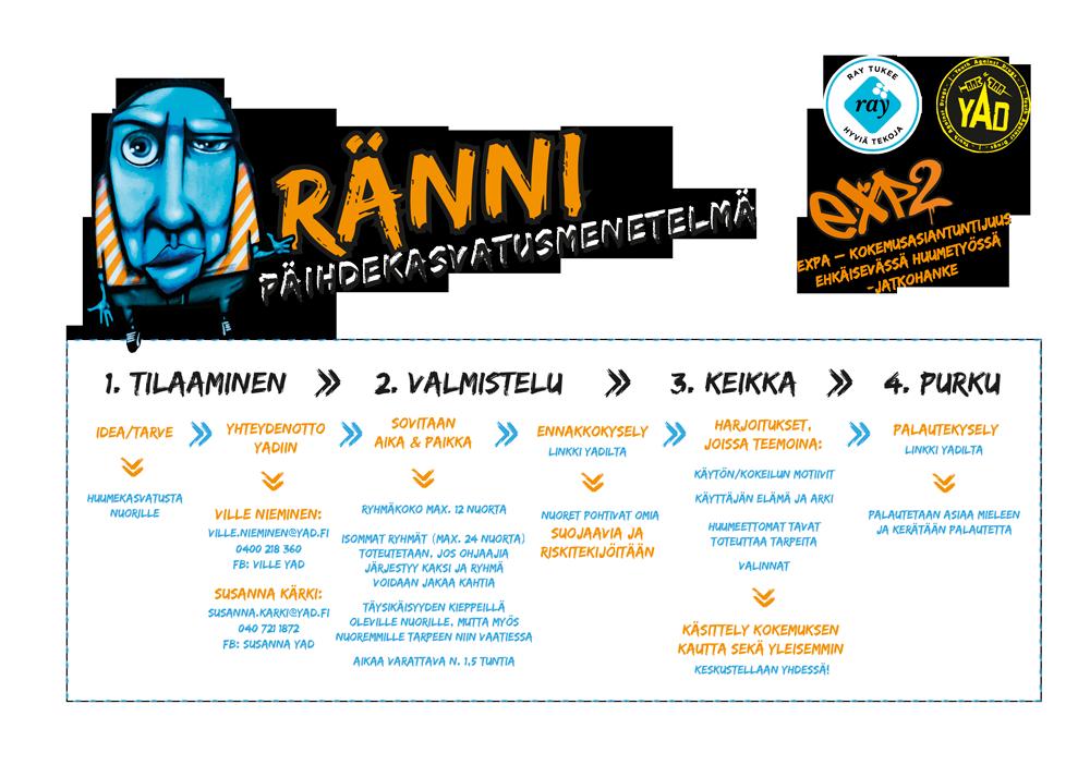 ranni-menetelma-2016